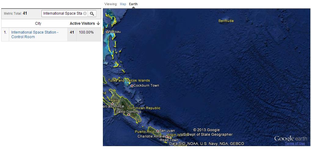 Lokasi ISS di Segitiga Bermuda ?
