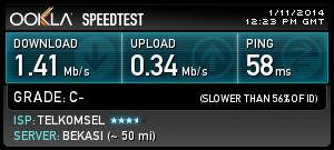 TSEL Flash Ultima 3.75G speed test