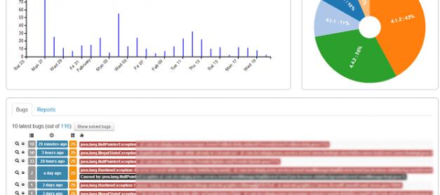 Android Error Reporting Otomatis Menggunakan ACRA dan ACRALYZER